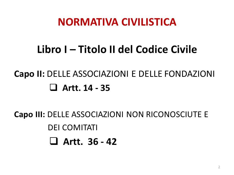 NORMATIVA CIVILISTICA Libro I – Titolo II del Codice Civile Capo II: DELLE ASSOCIAZIONI E DELLE FONDAZIONI Artt. 14 - 35 Capo III: DELLE ASSOCIAZIONI