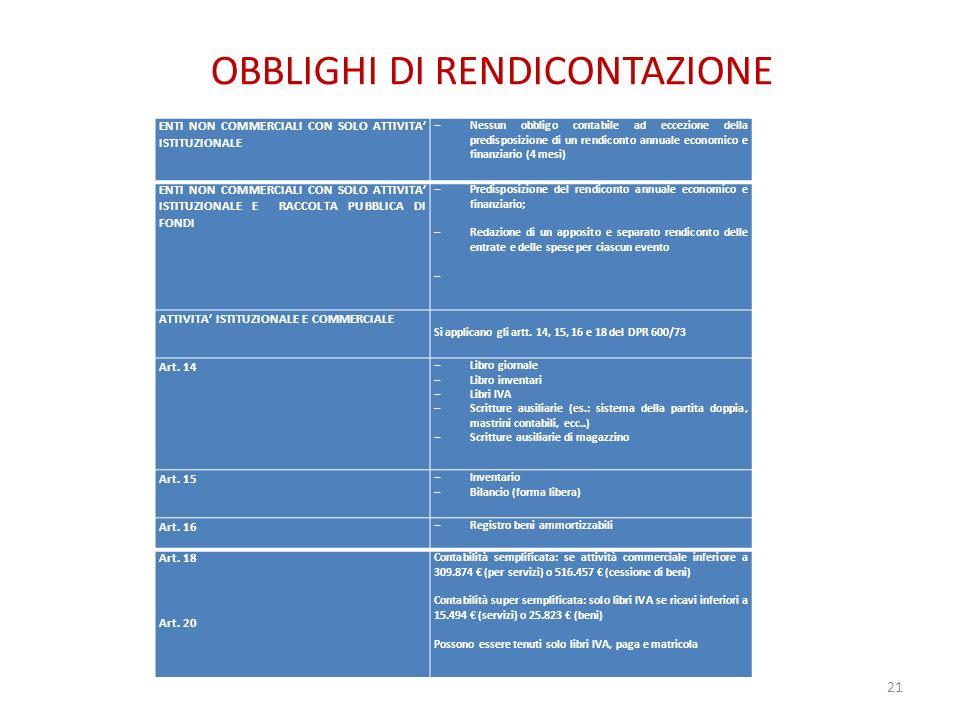 OBBLIGHI DI RENDICONTAZIONE ENTI NON COMMERCIALI CON SOLO ATTIVITA ISTITUZIONALE Nessun obbligo contabile ad eccezione della predisposizione di un ren