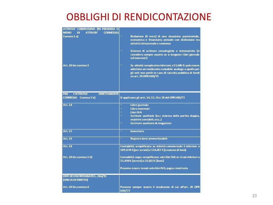 OBBLIGHI DI RENDICONTAZIONE ATTIVITA COMPLESSIVA (IN PRESENZA O MENO DI ATTIVITA CONNESSA) Comma 1 a) Art. 20 bis comma 3 Redazione (4 mesi) di una si