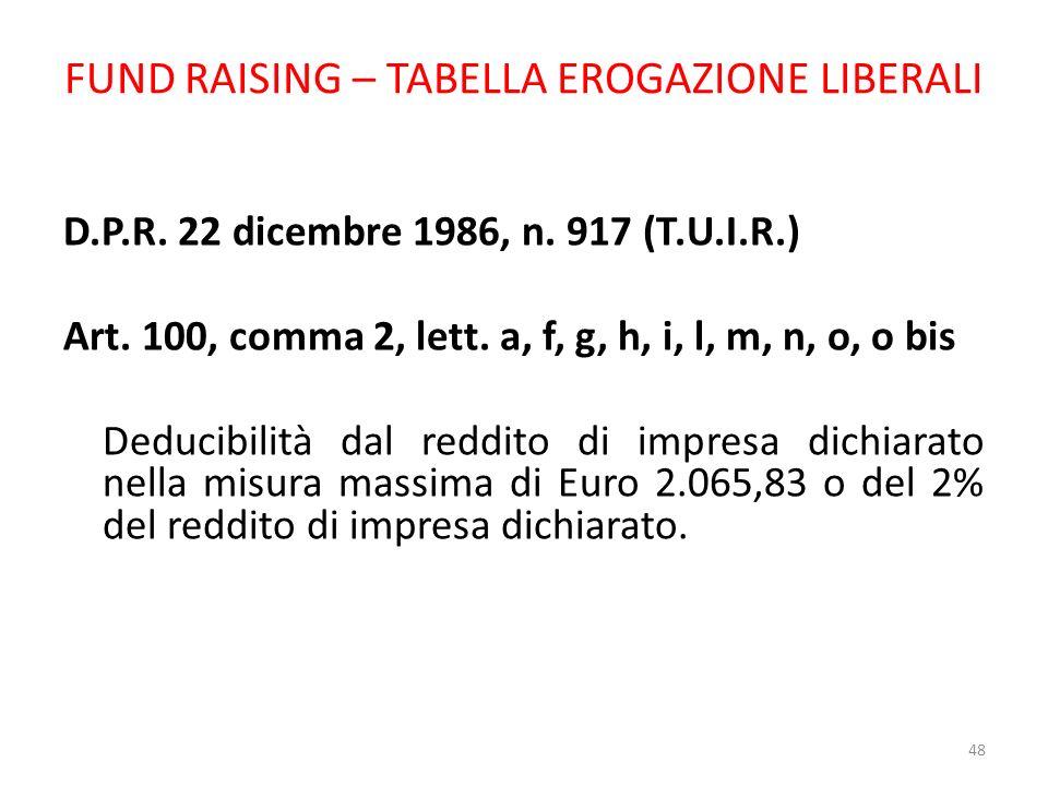 FUND RAISING – TABELLA EROGAZIONE LIBERALI D.P.R. 22 dicembre 1986, n. 917 (T.U.I.R.) Art. 100, comma 2, lett. a, f, g, h, i, l, m, n, o, o bis Deduci