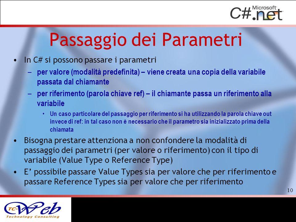 Passaggio dei Parametri In C# si possono passare i parametri – per valore (modalità predefinita) – viene creata una copia della variabile passata dal