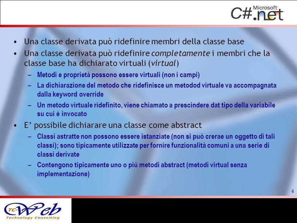 Una classe derivata può ridefinire membri della classe base Una classe derivata può ridefinire completamente i membri che la classe base ha dichiarato
