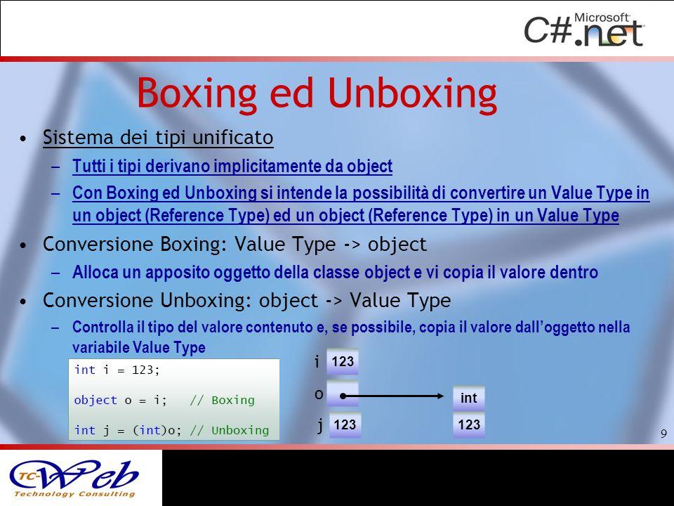 Boxing ed Unboxing Sistema dei tipi unificato – Tutti i tipi derivano implicitamente da object – Con Boxing ed Unboxing si intende la possibilità di c