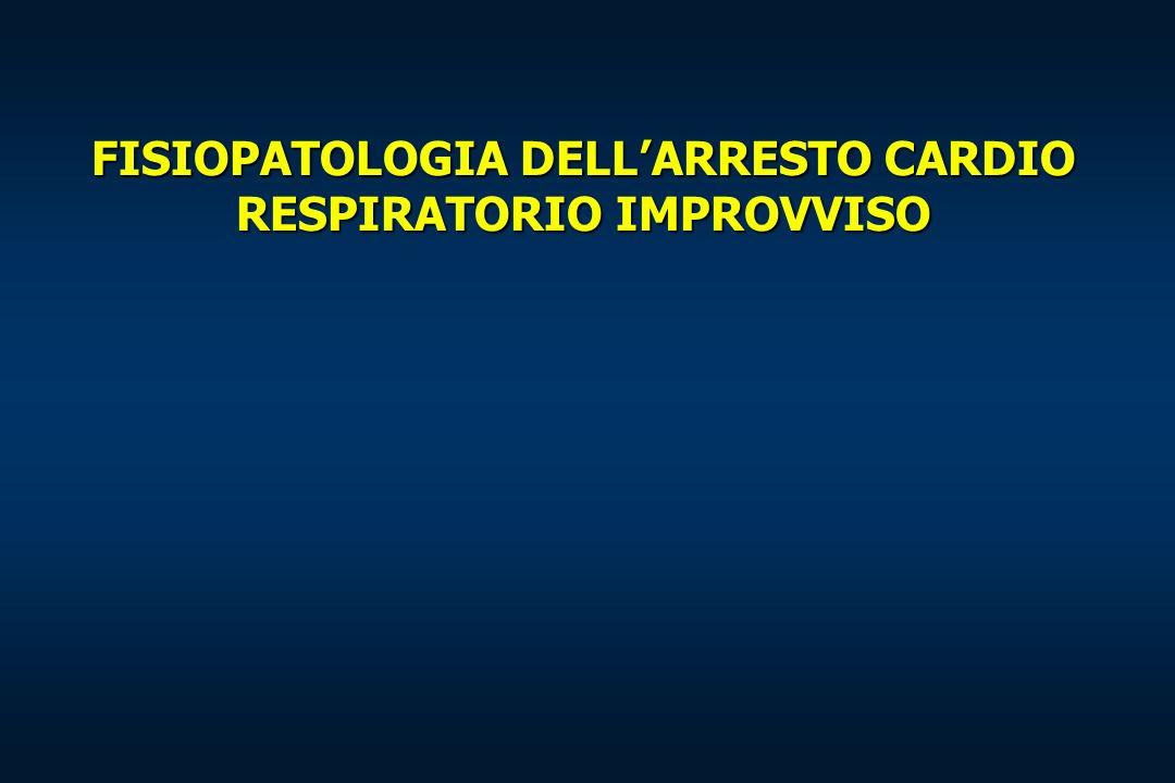FISIOPATOLOGIA DELLARRESTO CARDIO RESPIRATORIO IMPROVVISO