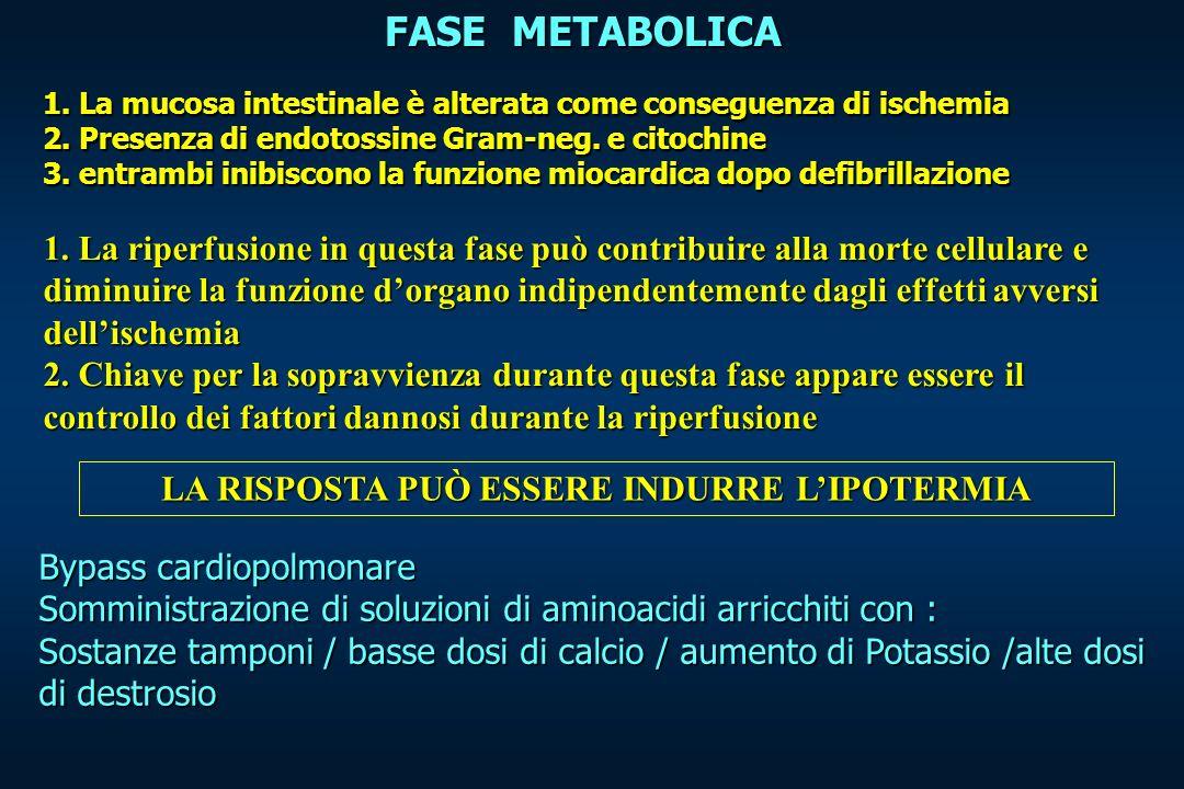 1. La mucosa intestinale è alterata come conseguenza di ischemia 2. Presenza di endotossine Gram-neg. e citochine 3. entrambi inibiscono la funzione m