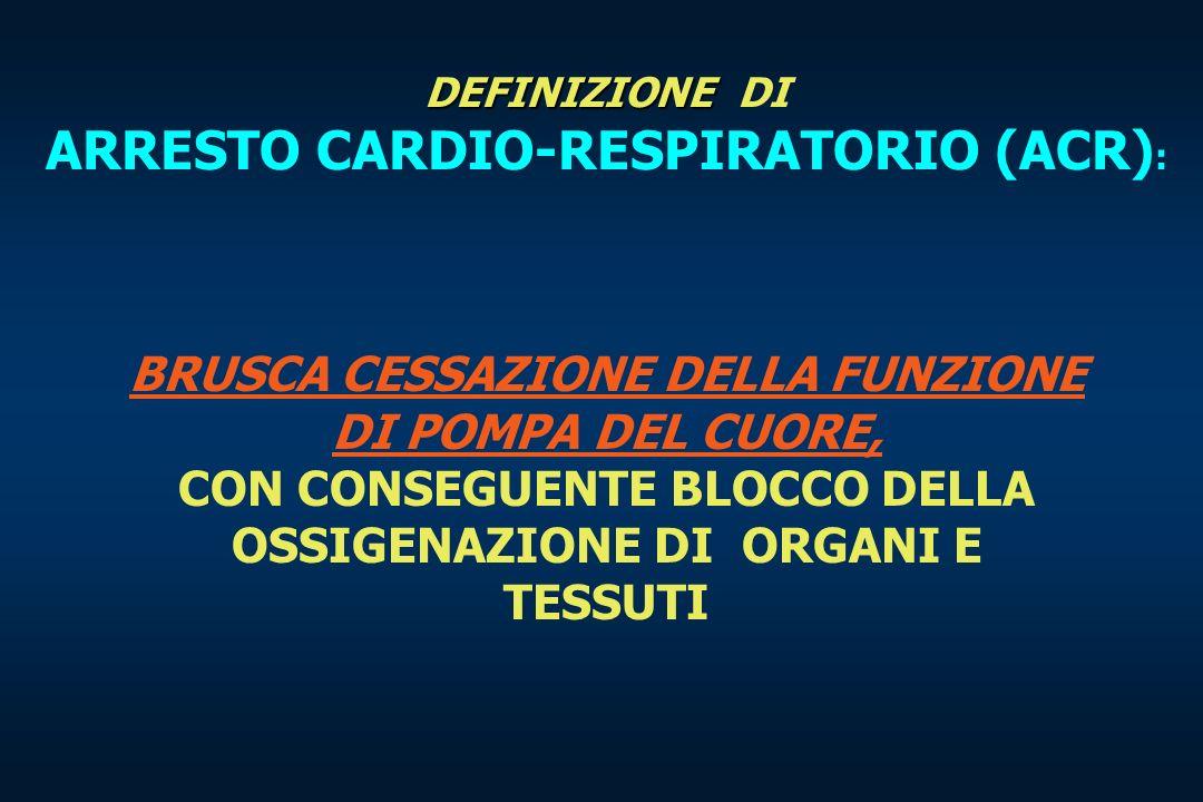 ARRESTO CARDIO-RESPIRATORIO (PRIMARIAMENTE CARDIACO) ARRESTO DELLATTIVITA MECCANICA DEL CUORE ARRESTO DELLA CIRCOLAZIONE ARRESTO DELL ATTIVITA RESPIRATORIA BLOCCO DELLA PERFUSIONE CEREBRALE CON PERDITA DI COSCIENZA CON PERDITA DI COSCIENZA (ENTRO 1 MINUTO DALLINIZIO DELLARRESTO CARDIACO)