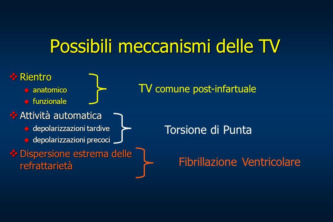 Possibili meccanismi delle TV Rientro Rientro anatomico anatomico funzionale funzionale Attività automatica Attività automatica depolarizzazioni tardi