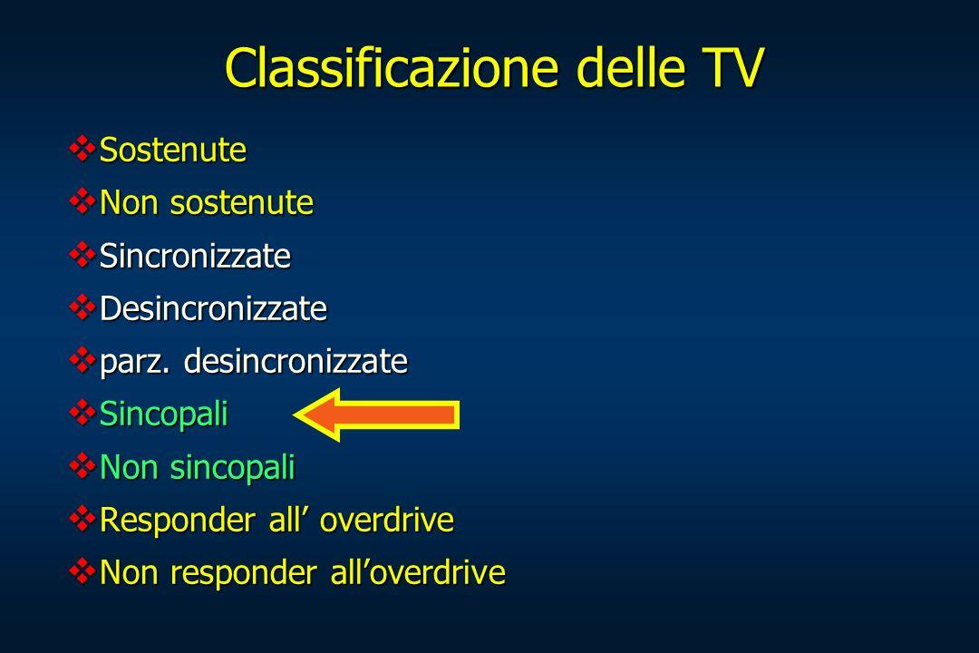 Classificazione delle TV Sostenute Sostenute Non sostenute Non sostenute Sincronizzate Sincronizzate Desincronizzate Desincronizzate parz. desincroniz
