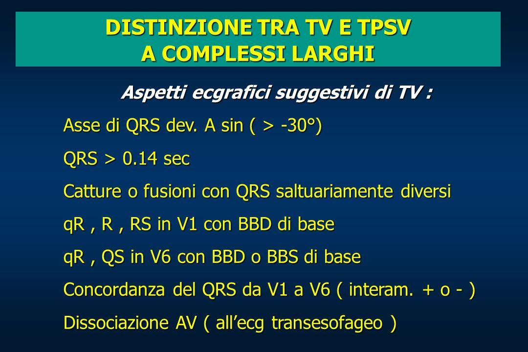 DISTINZIONE TRA TV E TPSV A COMPLESSI LARGHI Aspetti ecgrafici suggestivi di TV : Asse di QRS dev. A sin ( > -30°) QRS > 0.14 sec Catture o fusioni co