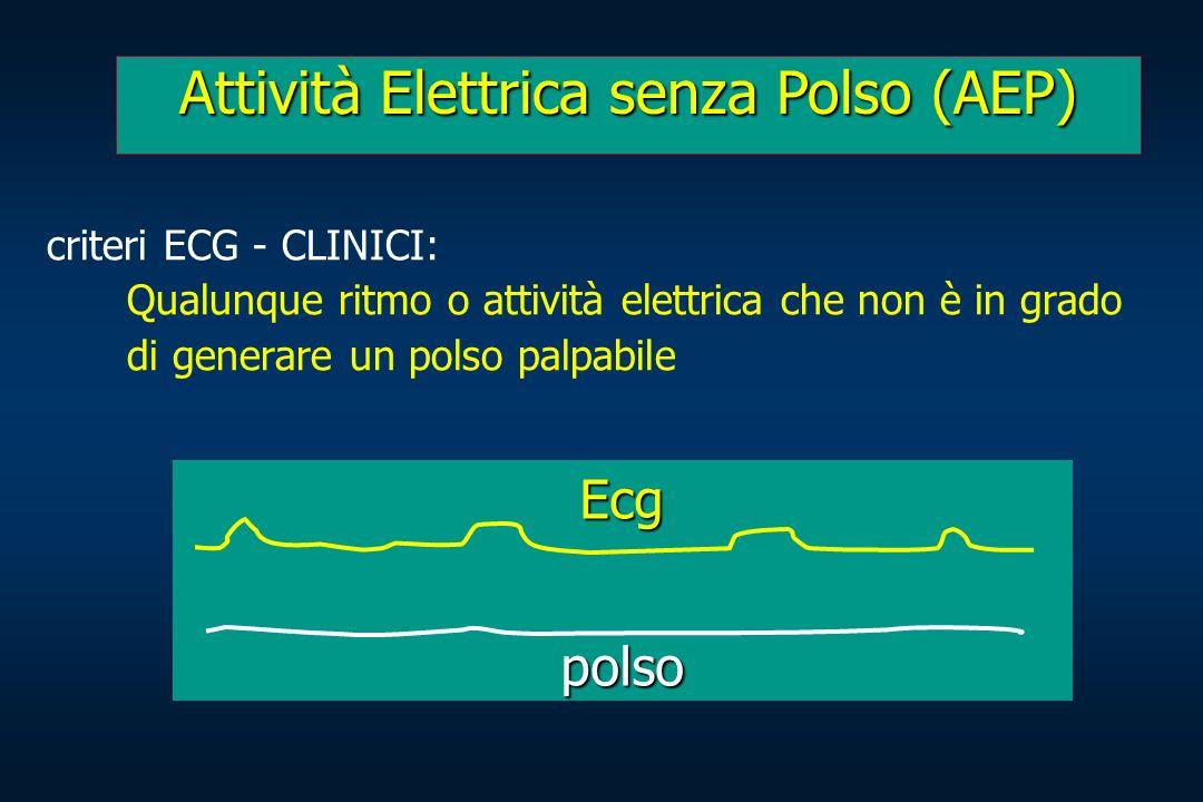 criteri ECG - CLINICI: Qualunque ritmo o attività elettrica che non è in grado di generare un polso palpabile Attività Elettrica senza Polso (AEP) Ecg