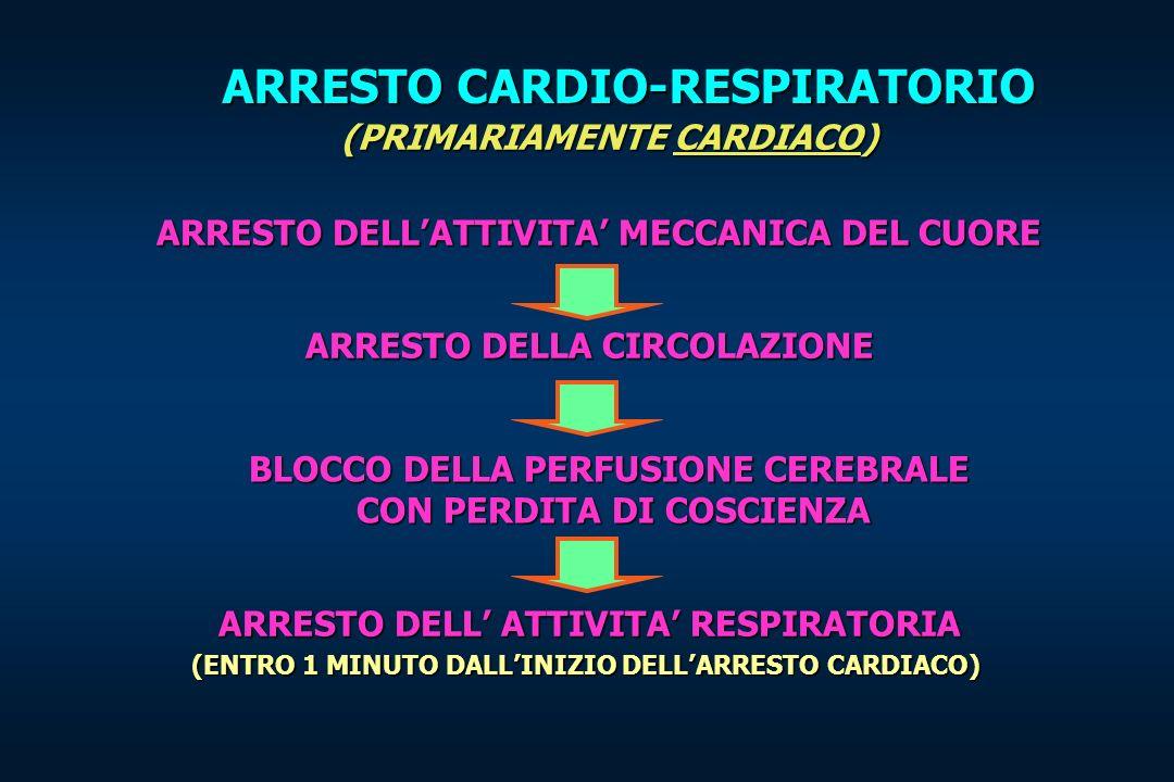 ARRESTO CARDIO-RESPIRATORIO (PRIMARIAMENTE CARDIACO) ARRESTO DELLATTIVITA MECCANICA DEL CUORE ARRESTO DELLA CIRCOLAZIONE ARRESTO DELL ATTIVITA RESPIRA
