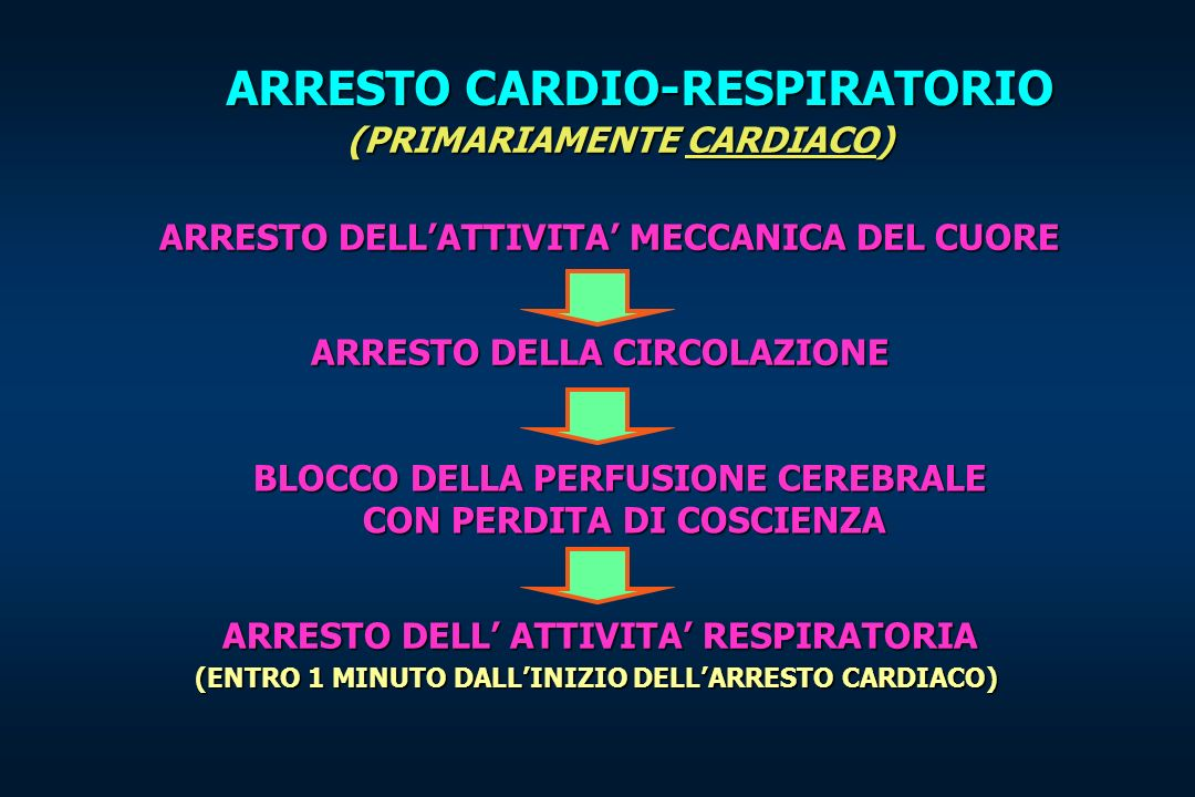 P.perfusione coronarica = P. aortica – P. a.