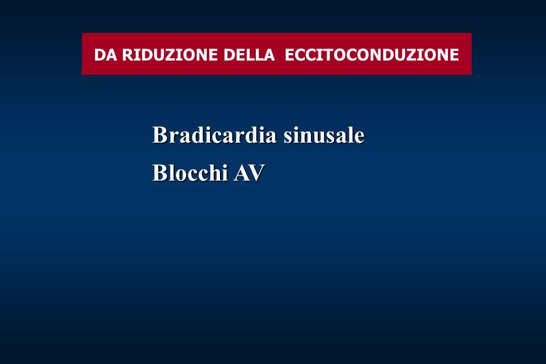 DA RIDUZIONE DELLA ECCITOCONDUZIONE Bradicardia sinusale Blocchi AV