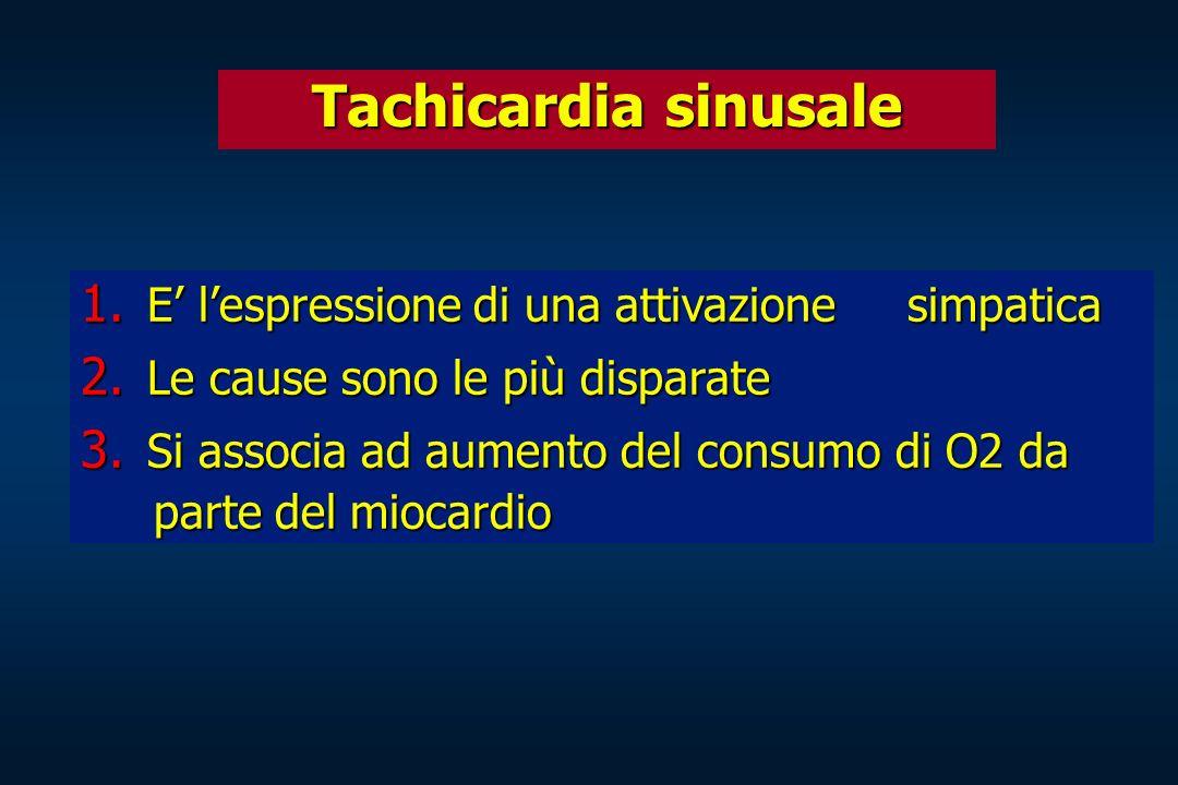 Tachicardia sinusale 1. E lespressione di una attivazione simpatica 2. Le cause sono le più disparate 3. Si associa ad aumento del consumo di O2 da pa