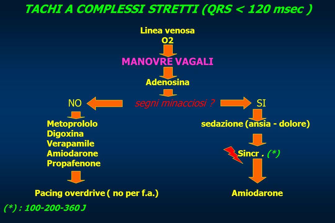 TACHI A COMPLESSI STRETTI (QRS < 120 msec ) Linea venosa O2 MANOVRE VAGALI Adenosina NO segni minacciosi ? SI Metoprololo sedazione (ansia - dolore) D