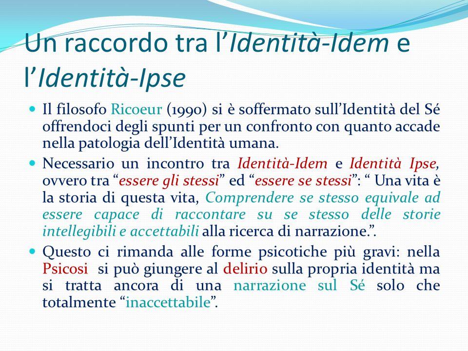 Un raccordo tra lIdentità-Idem e lIdentità-Ipse Il filosofo Ricoeur (1990) si è soffermato sullIdentità del Sé offrendoci degli spunti per un confront