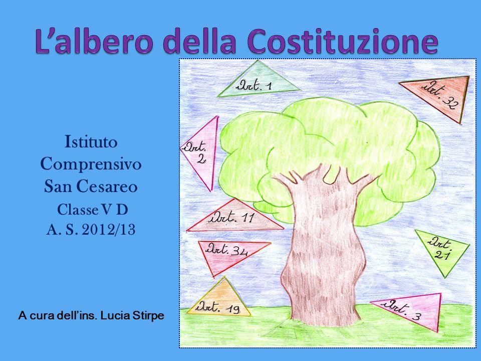 2 giugno 1946 22 dicembre 1947 1° gennaio 1948 Il popolo italiano elegge l Assemblea Costituente.