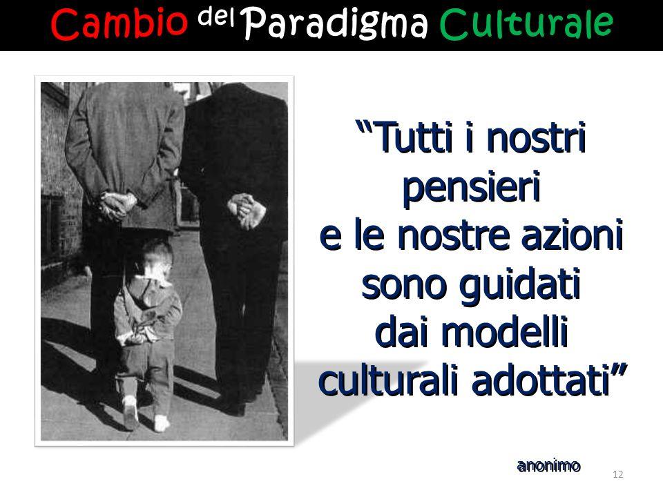 Cambio del Paradigma Culturale Tutti i nostri pensieri e le nostre azioni sono guidati dai modelli culturali adottati anonimo 12