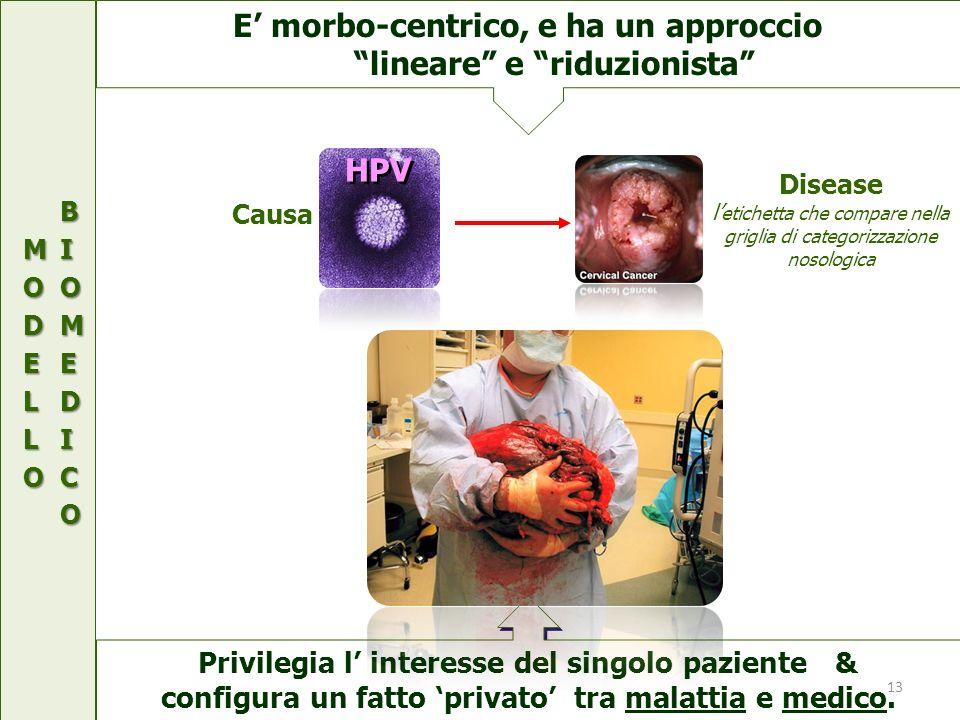 Disease l etichetta che compare nella griglia di categorizzazione nosologica HPV E morbo-centrico, e ha un approccio lineare e riduzionista Causa Priv