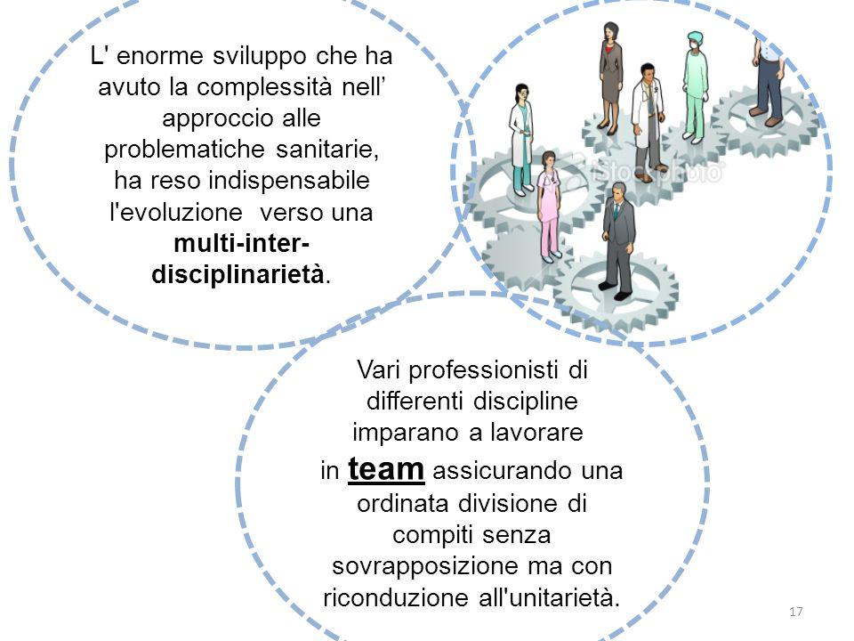 L' enorme sviluppo che ha avuto la complessità nell approccio alle problematiche sanitarie, ha reso indispensabile l'evoluzione verso una multi-inter-