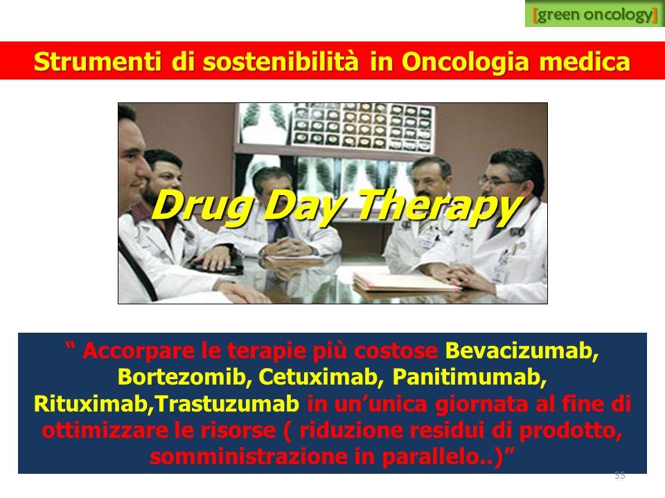 Drug Day Therapy [ green oncology ] Strumenti di sostenibilità in Oncologia medica Accorpare le terapie più costose Bevacizumab, Bortezomib, Cetuximab