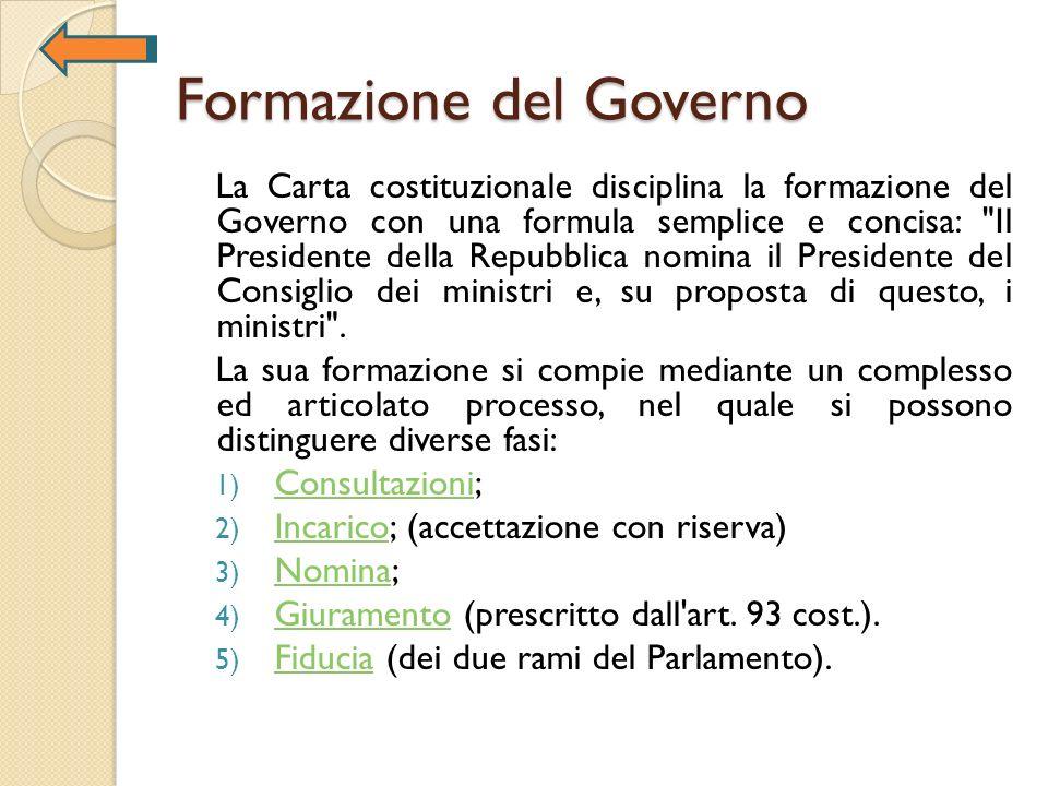 Formazione del Governo La Carta costituzionale disciplina la formazione del Governo con una formula semplice e concisa: