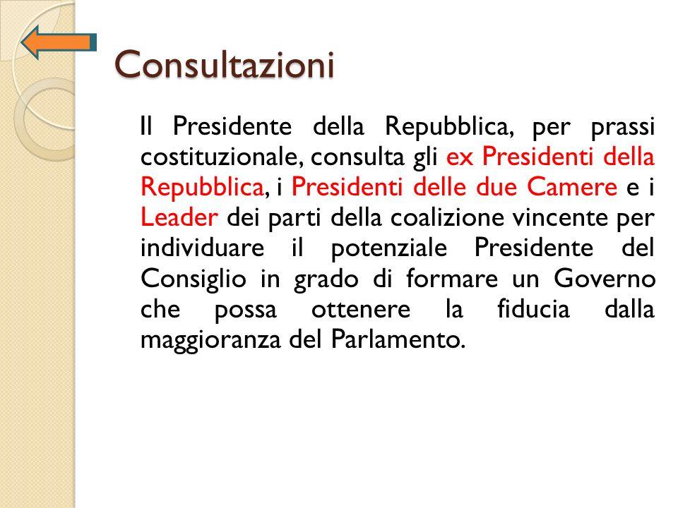 Consultazioni Il Presidente della Repubblica, per prassi costituzionale, consulta gli ex Presidenti della Repubblica, i Presidenti delle due Camere e