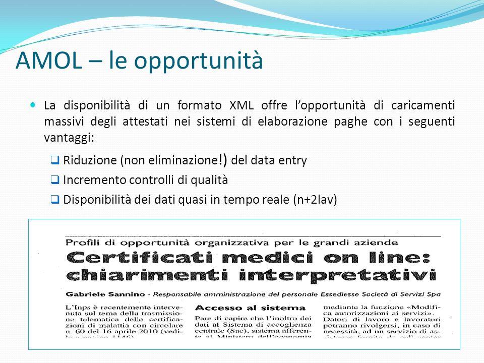 AMOL – le opportunità La disponibilità di un formato XML offre lopportunità di caricamenti massivi degli attestati nei sistemi di elaborazione paghe c