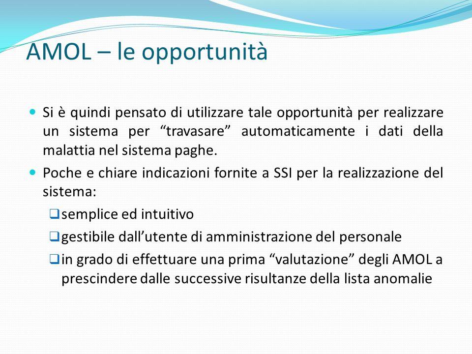 AMOL – le opportunità Si è quindi pensato di utilizzare tale opportunità per realizzare un sistema per travasare automaticamente i dati della malattia
