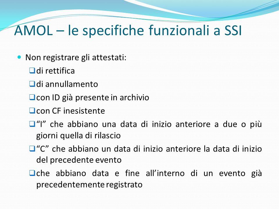 AMOL – le specifiche funzionali a SSI Non registrare gli attestati: di rettifica di annullamento con ID già presente in archivio con CF inesistente I