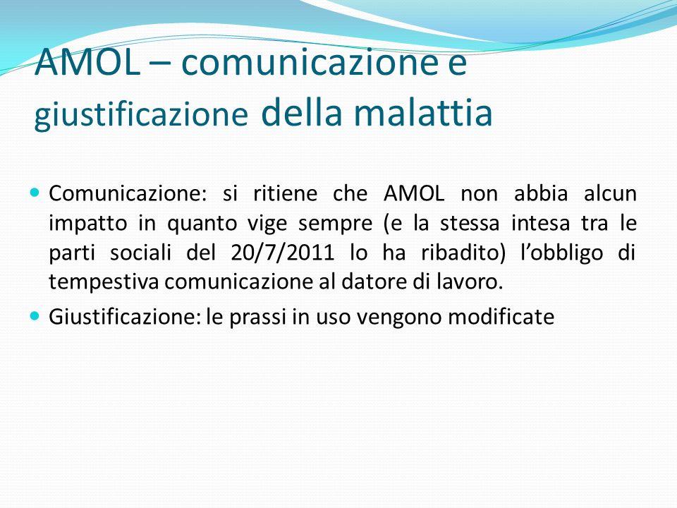 AMOL – comunicazione e giustificazione della malattia Comunicazione: si ritiene che AMOL non abbia alcun impatto in quanto vige sempre (e la stessa in