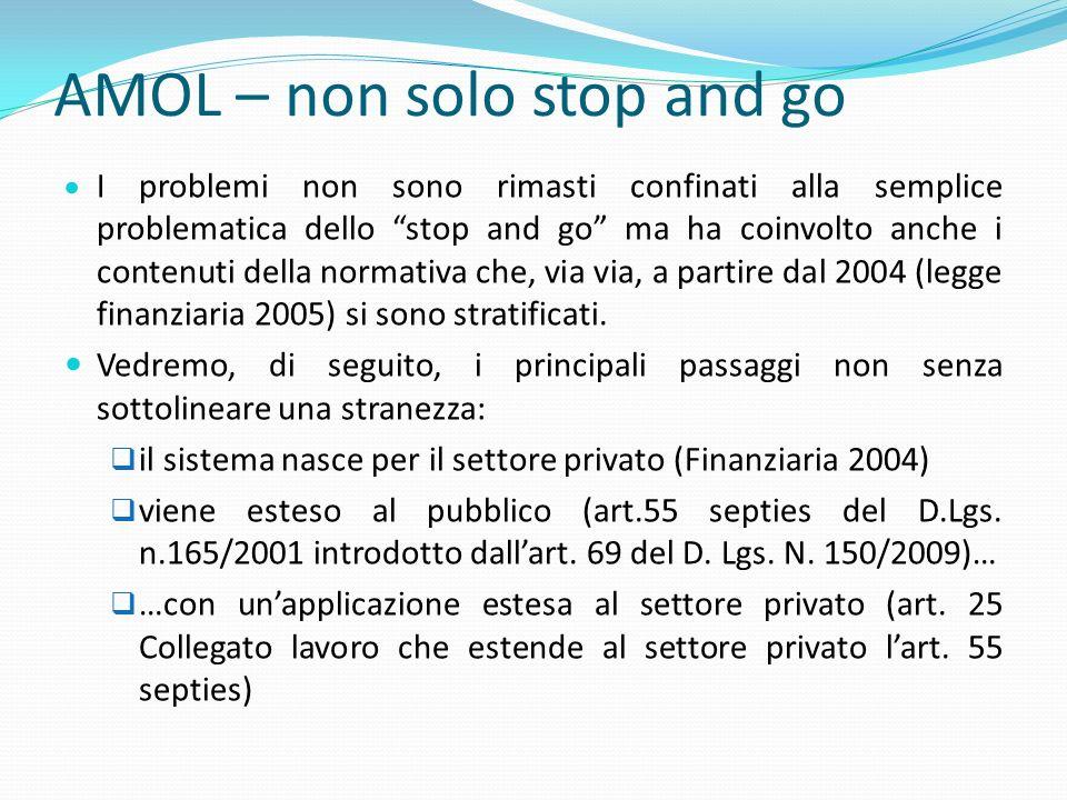 AMOL – non solo stop and go I problemi non sono rimasti confinati alla semplice problematica dello stop and go ma ha coinvolto anche i contenuti della