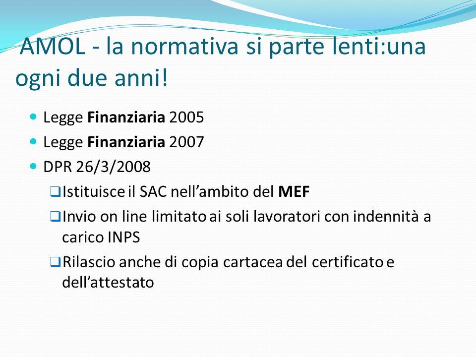 AMOL - la normativa si parte lenti:una ogni due anni! Legge Finanziaria 2005 Legge Finanziaria 2007 DPR 26/3/2008 Istituisce il SAC nellambito del MEF