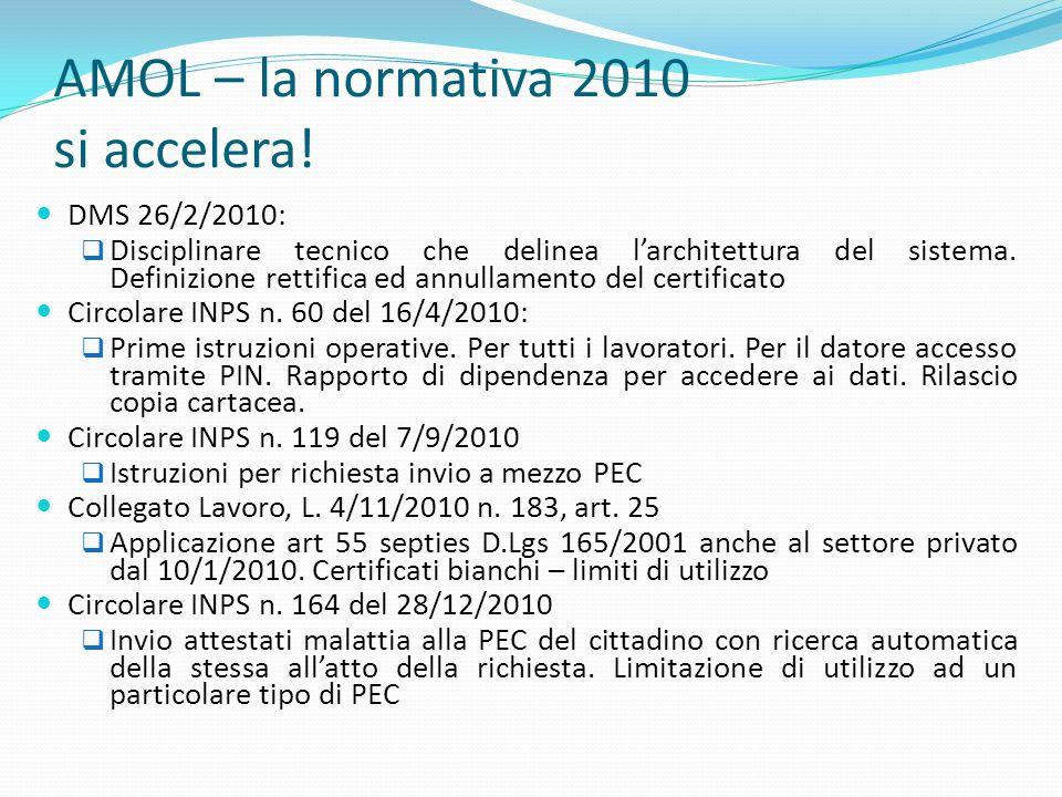 AMOL – la normativa 2010 si accelera! DMS 26/2/2010: Disciplinare tecnico che delinea larchitettura del sistema. Definizione rettifica ed annullamento