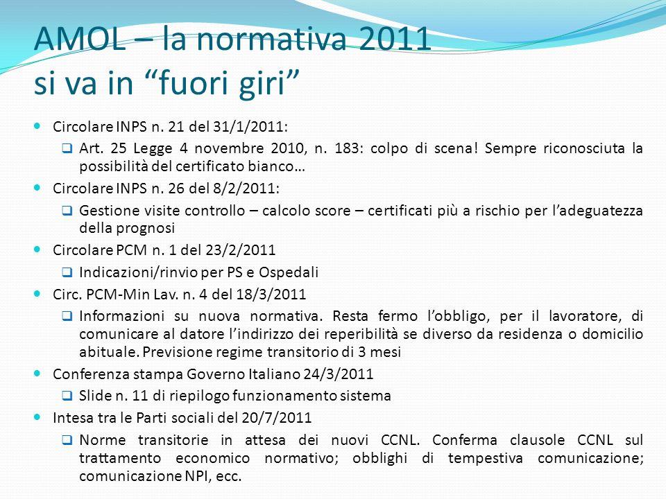 AMOL – la normativa 2011 si va in fuori giri Circolare INPS n. 21 del 31/1/2011: Art. 25 Legge 4 novembre 2010, n. 183: colpo di scena! Sempre riconos