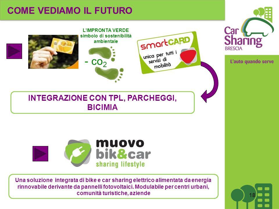 COME VEDIAMO IL FUTURO - co 2 LIMPRONTA VERDE simbolo di sostenibilità ambientale Una soluzione integrata di bike e car sharing elettrico alimentata da energia rinnovabile derivante da pannelli fotovoltaici.