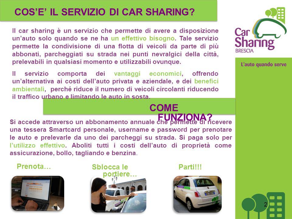 COSE IL SERVIZIO DI CAR SHARING.