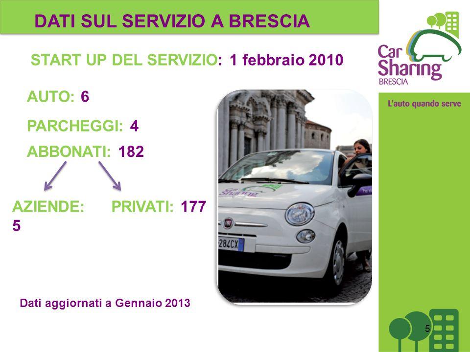 DATI SUL SERVIZIO A BRESCIA START UP DEL SERVIZIO: 1 febbraio 2010 AUTO: 6 Dati aggiornati a Gennaio 2013 PARCHEGGI: 4 ABBONATI: 182 PRIVATI: 177AZIENDE: 5 5