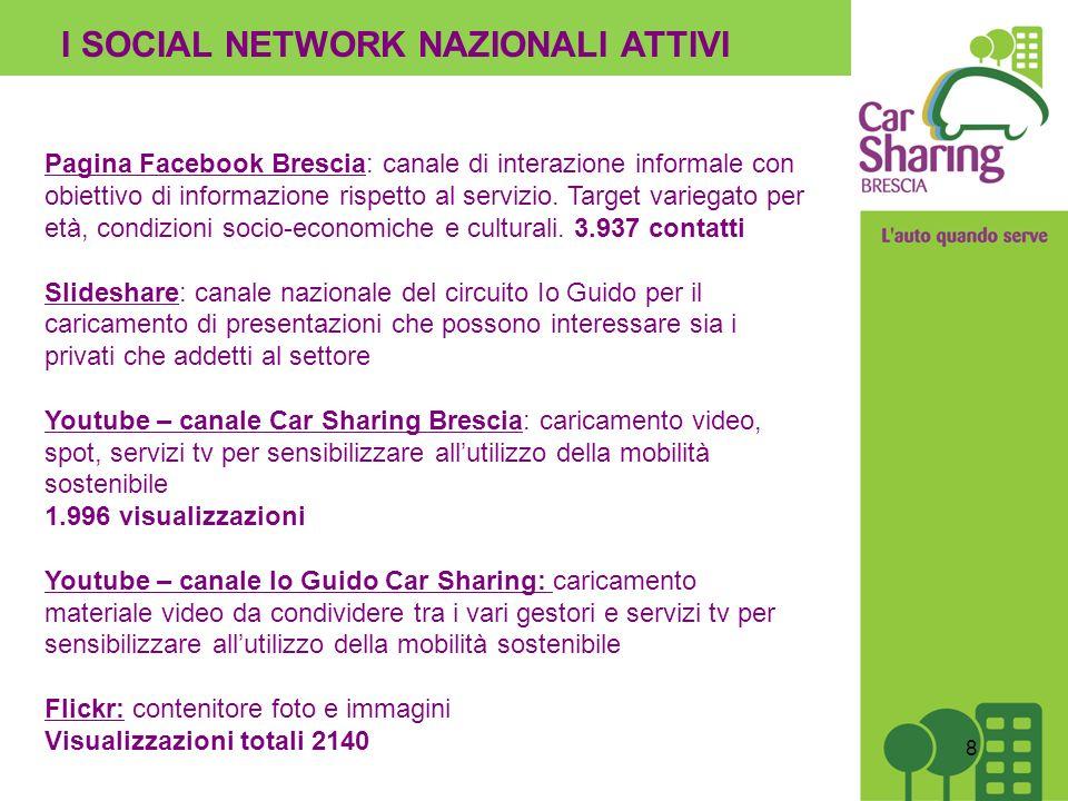 I SOCIAL NETWORK NAZIONALI ATTIVI Pagina Facebook Brescia: canale di interazione informale con obiettivo di informazione rispetto al servizio.
