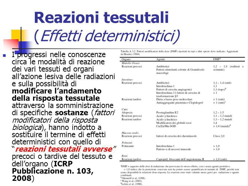 Reazioni tessutali (Effetti deterministici) I progressi nelle conoscenze circa le modalità di reazione dei vari tessuti ed organi allazione lesiva del