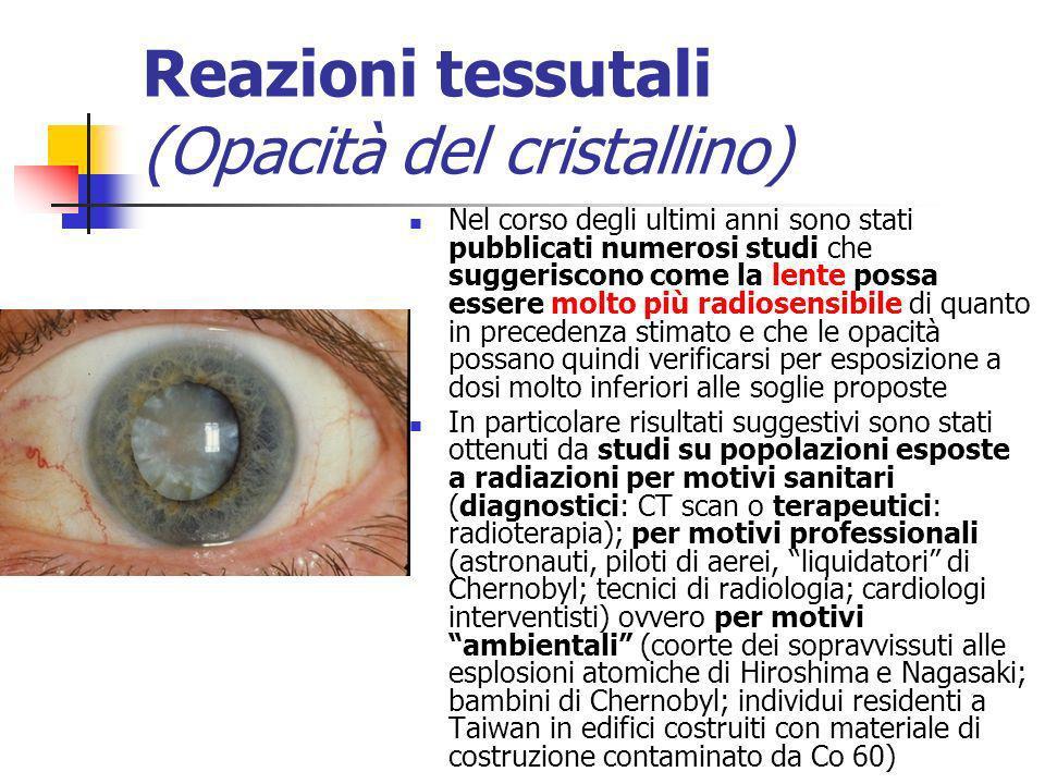 Reazioni tessutali (Opacità del cristallino) Nel corso degli ultimi anni sono stati pubblicati numerosi studi che suggeriscono come la lente possa ess