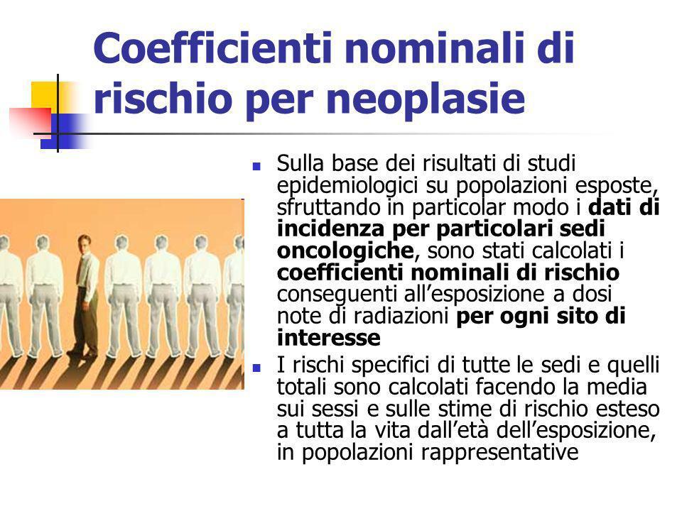 Coefficienti nominali di rischio per neoplasie Sulla base dei risultati di studi epidemiologici su popolazioni esposte, sfruttando in particolar modo
