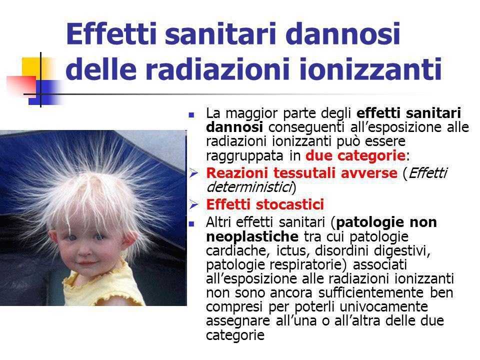 Effetti sanitari dannosi delle radiazioni ionizzanti La maggior parte degli effetti sanitari dannosi conseguenti allesposizione alle radiazioni ionizz