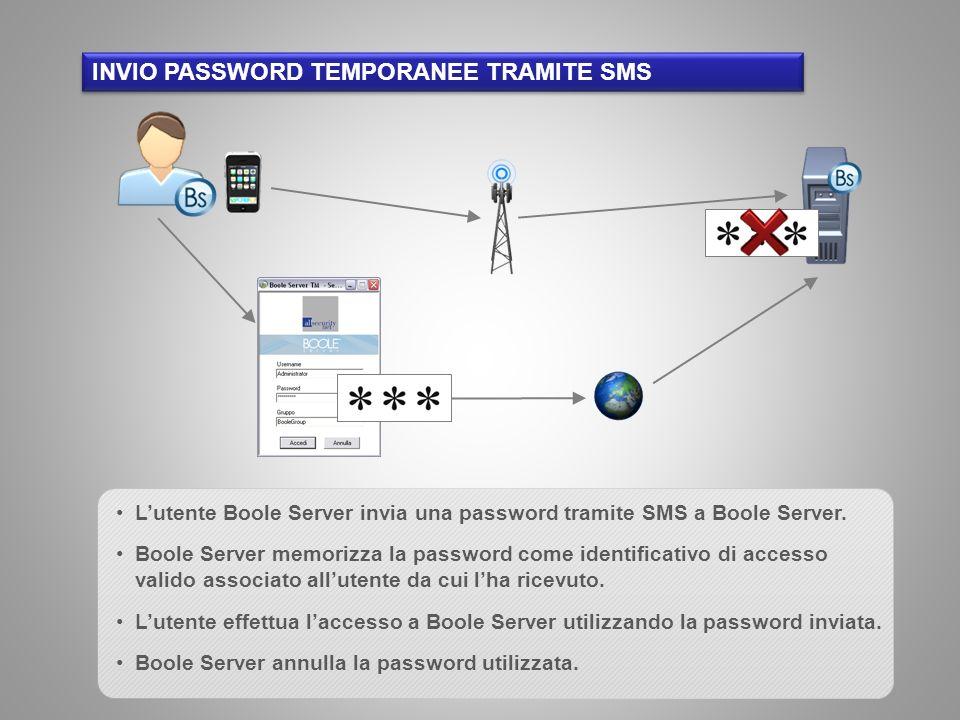 INVIO PASSWORD TEMPORANEE TRAMITE SMS Lutente Boole Server invia una password tramite SMS a Boole Server. Boole Server memorizza la password come iden