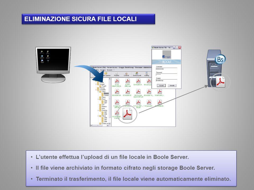 ELIMINAZIONE SICURA FILE LOCALI Lutente effettua lupload di un file locale in Boole Server. Il file viene archiviato in formato cifrato negli storage