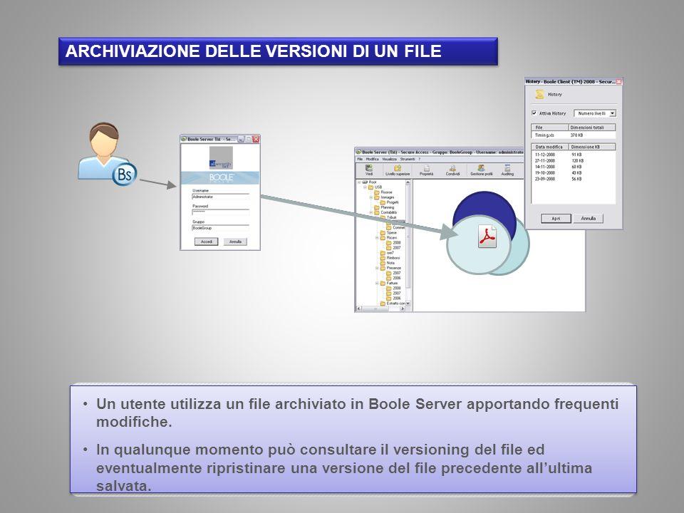 ARCHIVIAZIONE DELLE VERSIONI DI UN FILE Un utente utilizza un file archiviato in Boole Server apportando frequenti modifiche. In qualunque momento può