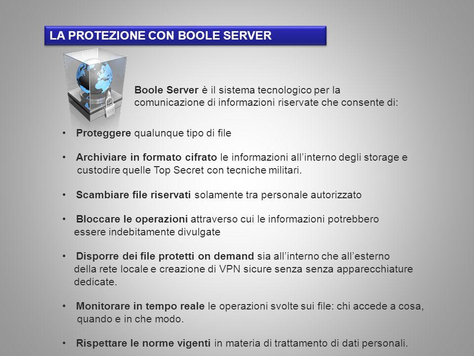 Proteggere qualunque tipo di file Archiviare in formato cifrato le informazioni allinterno degli storage e custodire quelle Top Secret con tecniche mi