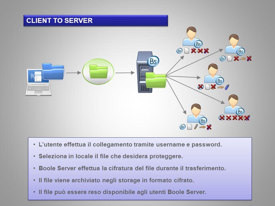 CLIENT TO SERVER Lutente effettua il collegamento tramite username e password. Seleziona in locale il file che desidera proteggere. Boole Server effet