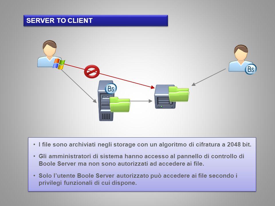 Agent Light L Agent Light permette l accesso sicuro e veloce ai dati condivisi Permette la decifrazione dei testi Crittografati inviati Può essere avviato automaticamente all avvio di Windows