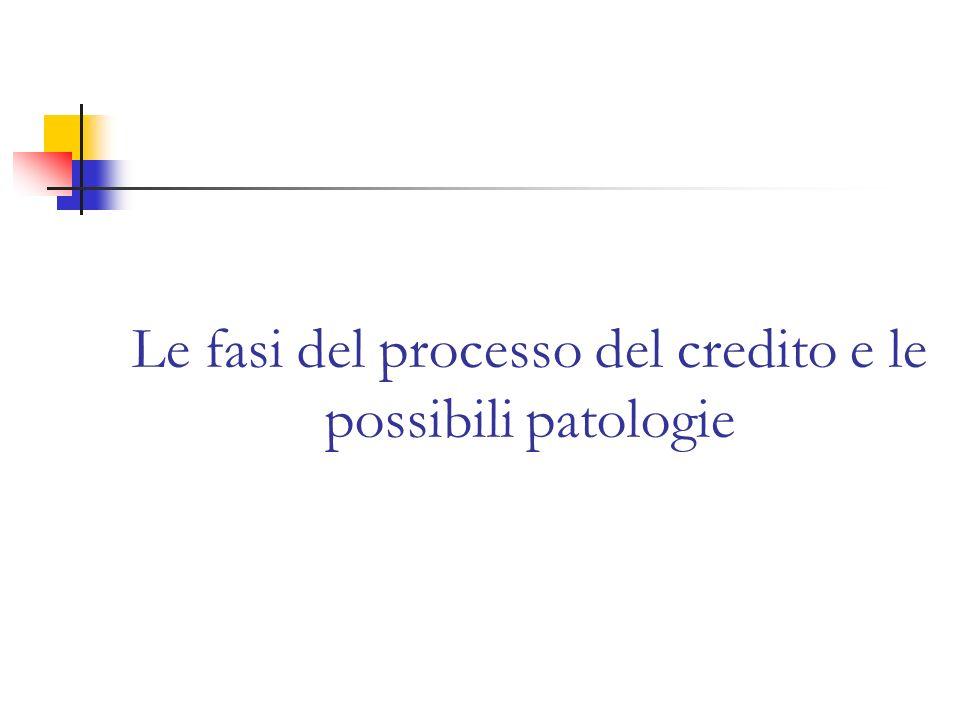 Le fasi del processo del credito e le possibili patologie